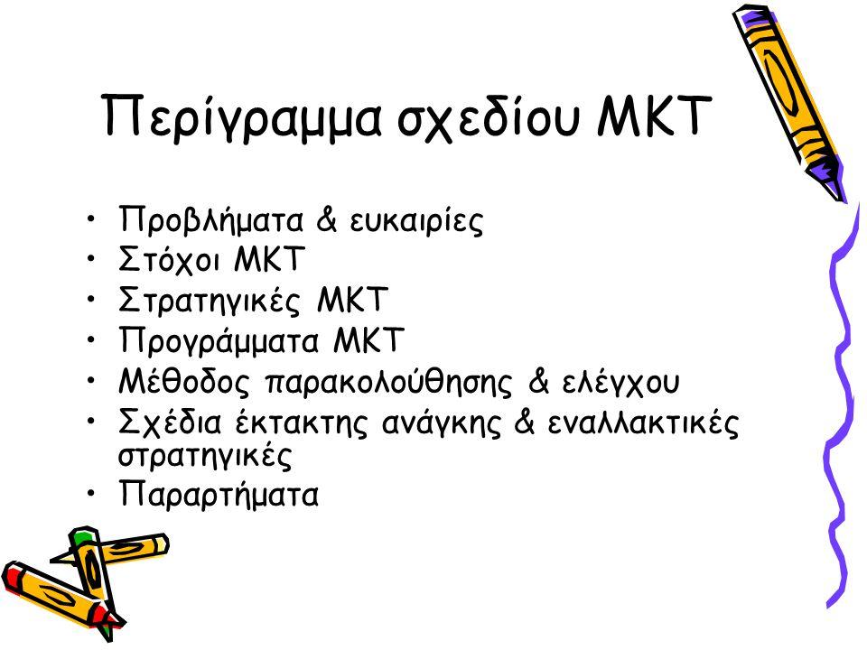 Περίγραμμα σχεδίου ΜΚΤ