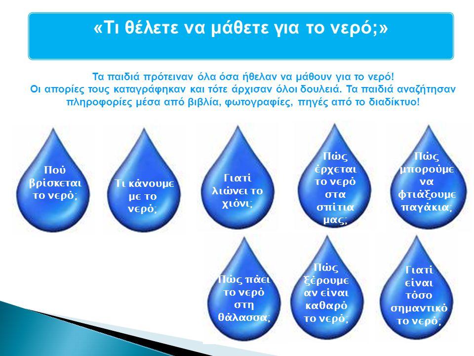 «Τι θέλετε να μάθετε για το νερό;»