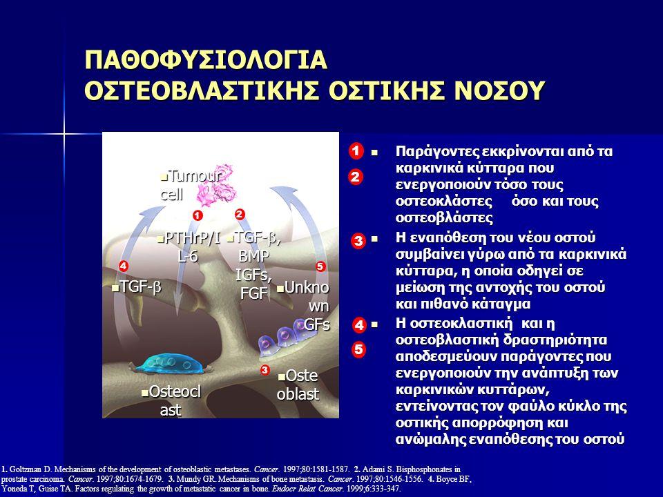 ΠΑΘΟΦΥΣΙΟΛΟΓΙΑ ΟΣΤΕΟΒΛΑΣΤΙΚΗΣ ΟΣΤΙΚΗΣ ΝΟΣΟΥ