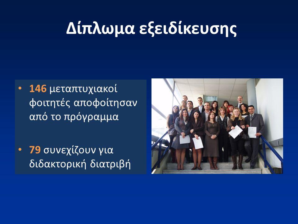 Δίπλωμα εξειδίκευσης 146 μεταπτυχιακοί φοιτητές αποφοίτησαν από το πρόγραμμα.