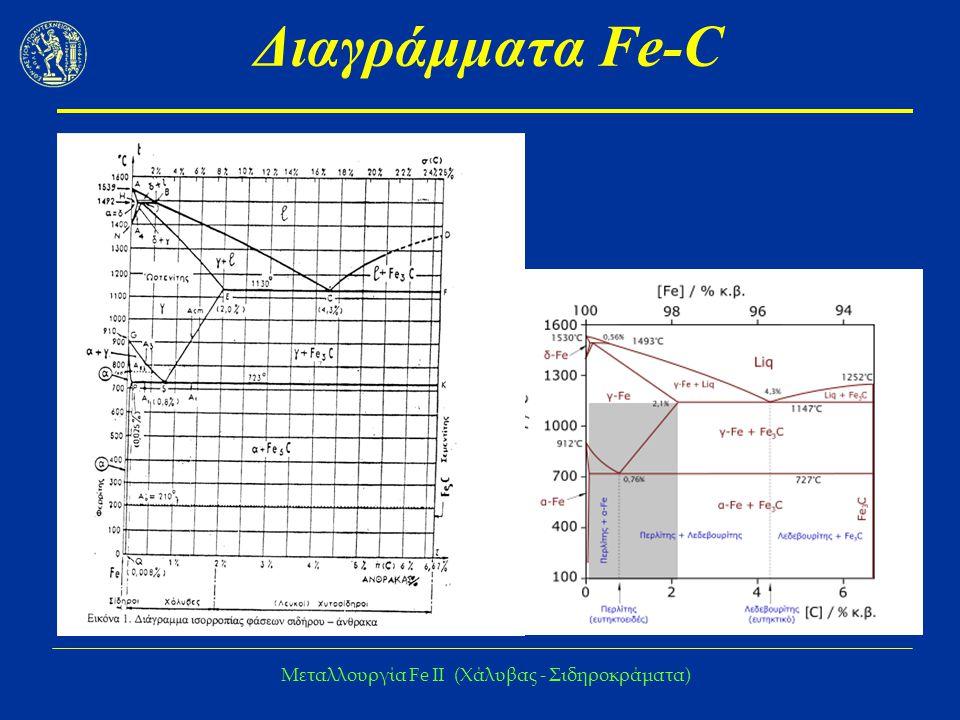 Μεταλλουργία Fe IΙ (Χάλυβας - Σιδηροκράματα)