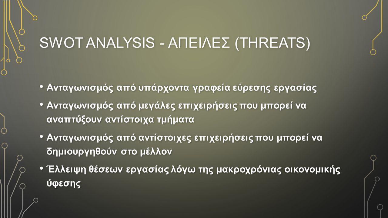 SWOT ANALYSIS - ΑΠΕΙΛΕΣ (THREATS)
