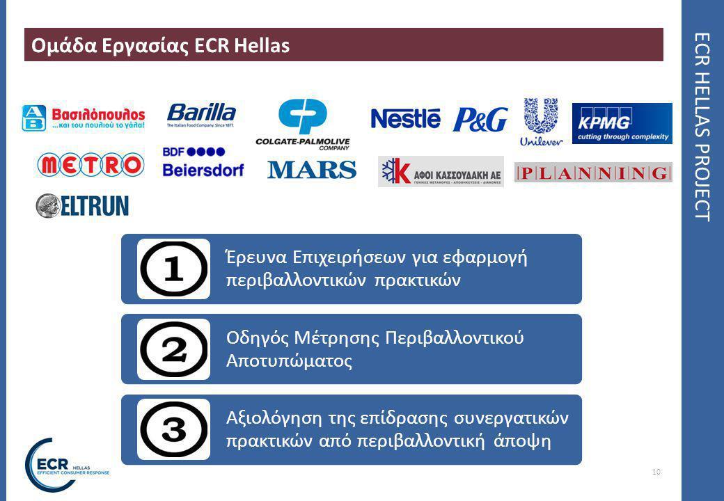 Ομάδα Εργασίας ECR Hellas ECR HELLAS PROJECT