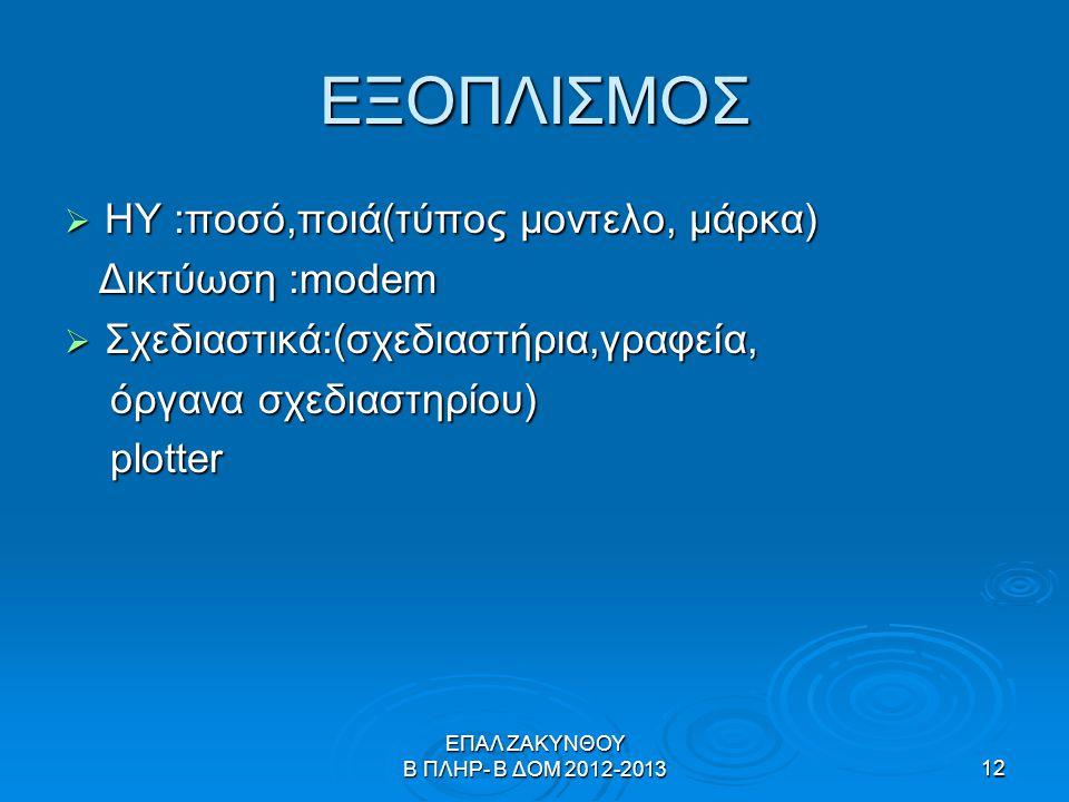 ΕΠΑΛ ΖΑΚΥΝΘΟΥ Β ΠΛΗΡ- Β ΔΟΜ 2012-2013