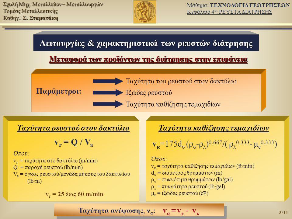 Λειτουργίες & χαρακτηριστικά των ρευστών διάτρησης vr = Q / Va