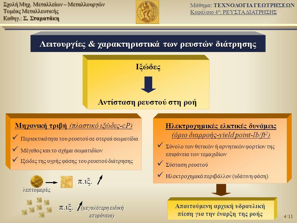 Λειτουργίες & χαρακτηριστικά των ρευστών διάτρησης