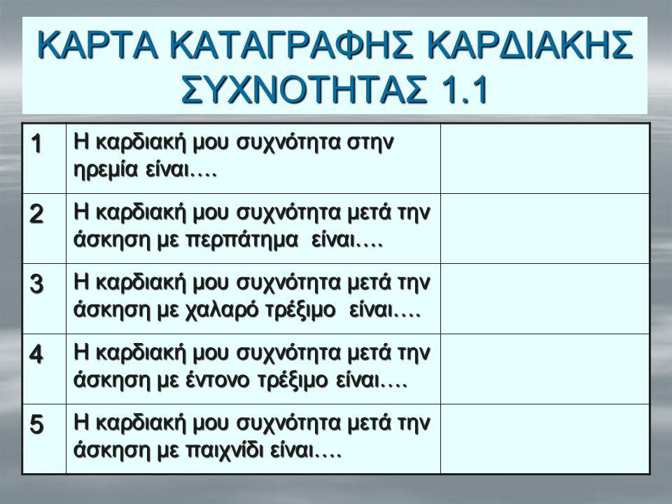 ΚΑΡΤΑ ΚΑΤΑΓΡΑΦΗΣ ΚΑΡΔΙΑΚΗΣ ΣΥΧΝΟΤΗΤΑΣ 1.1