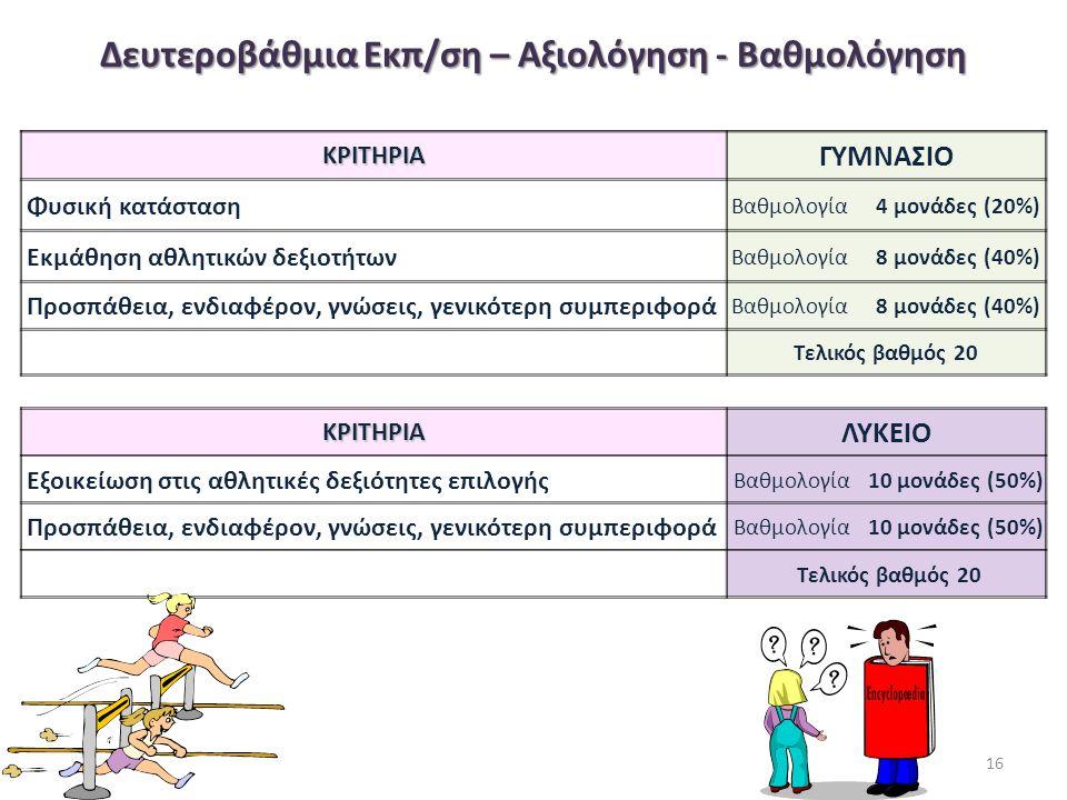 Δευτεροβάθμια Εκπ/ση – Αξιολόγηση - Βαθμολόγηση