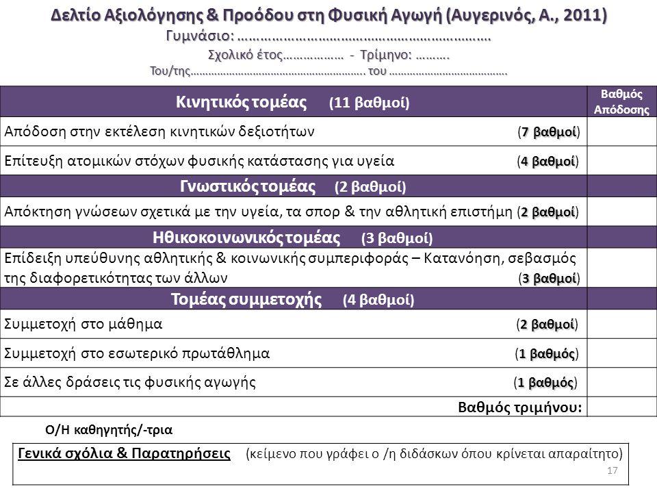 Κινητικός τομέας (11 βαθμοί)