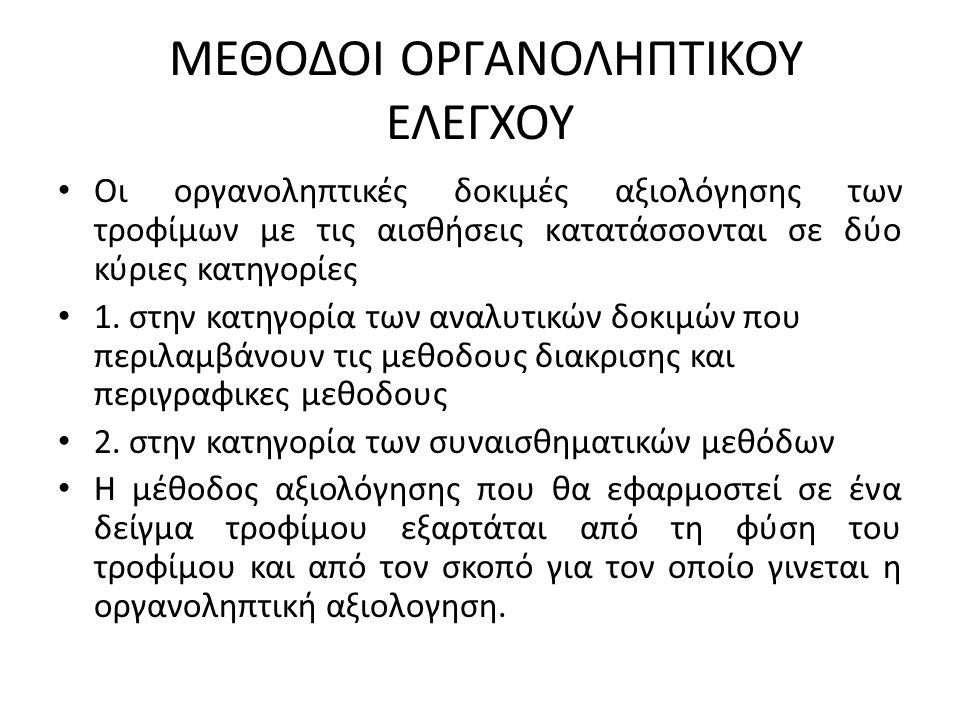 ΜΕΘΟΔΟΙ ΟΡΓΑΝΟΛΗΠΤΙΚΟΥ ΕΛΕΓΧΟΥ