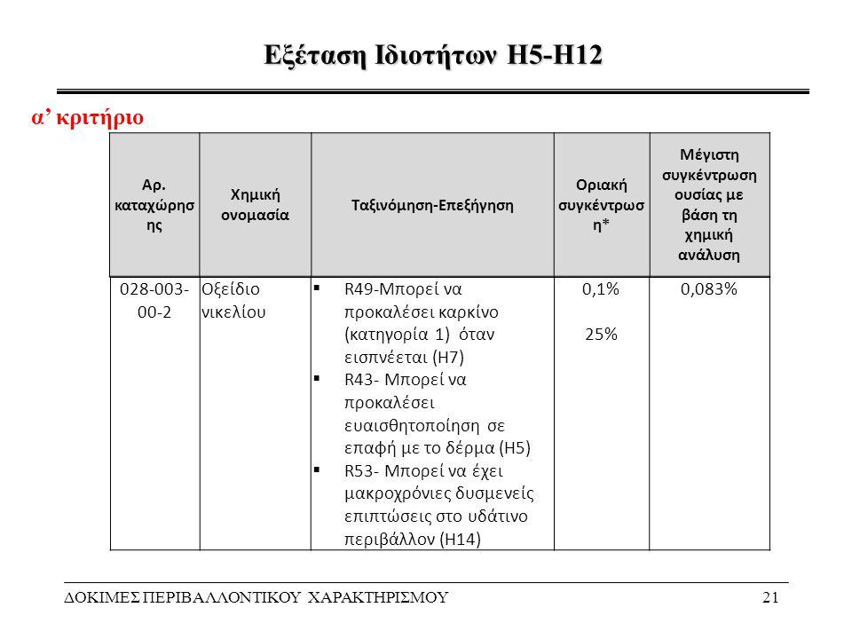 Εξέταση Ιδιοτήτων Η5-Η12 α' κριτήριο 028-003-00-2 Οξείδιο νικελίου