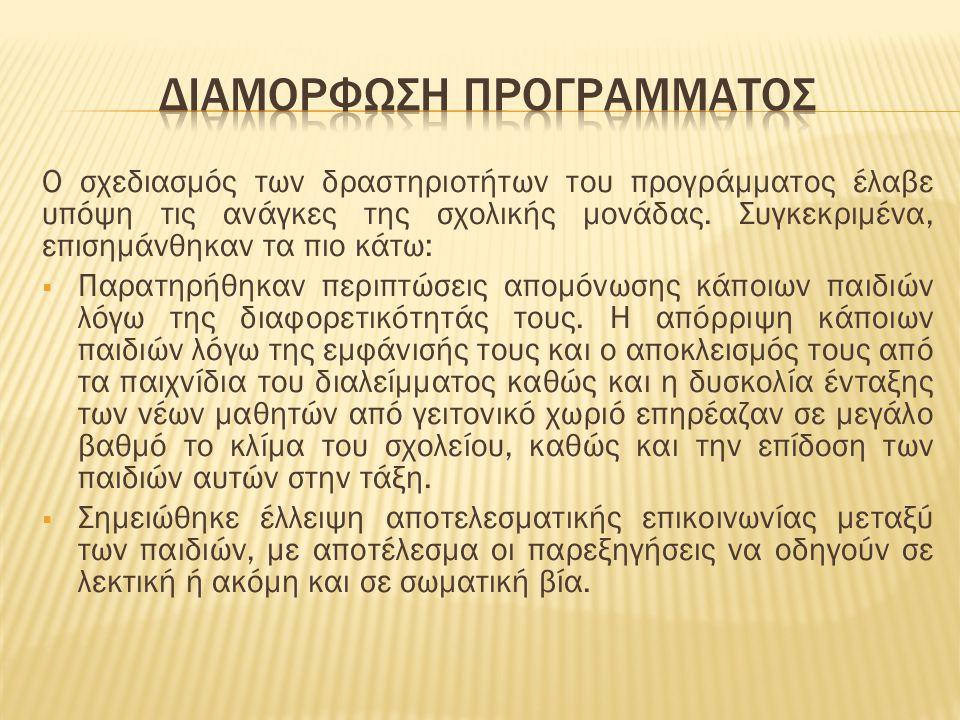 ΔΙΑΜΟΡΦΩΣΗ ΠΡΟΓΡΑΜΜΑΤΟΣ