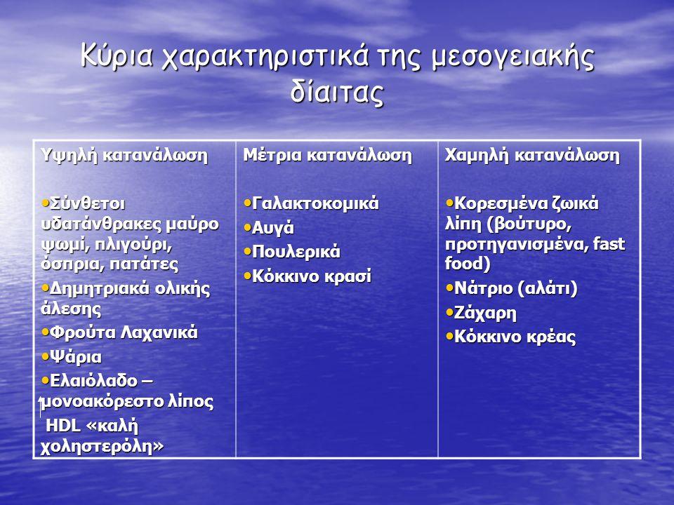 Κύρια χαρακτηριστικά της μεσογειακής δίαιτας