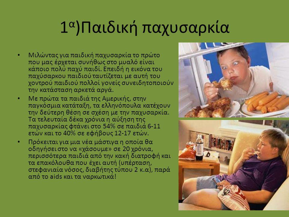 1α)Παιδική παχυσαρκία