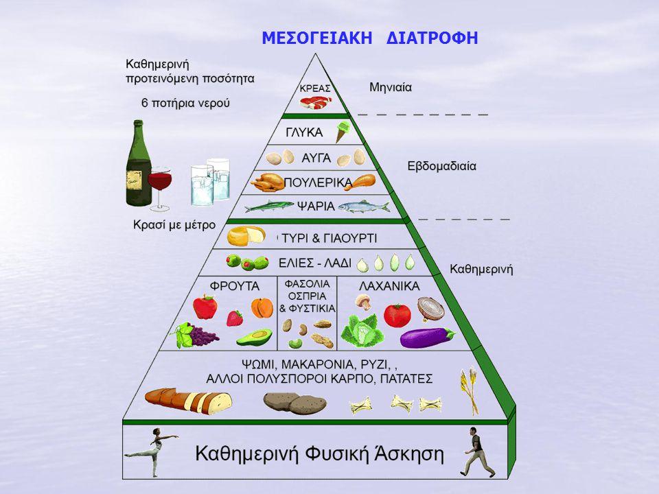 ΜΕΣΟΓΕΙΑΚΗ ΔΙΑΤΡΟΦΗ