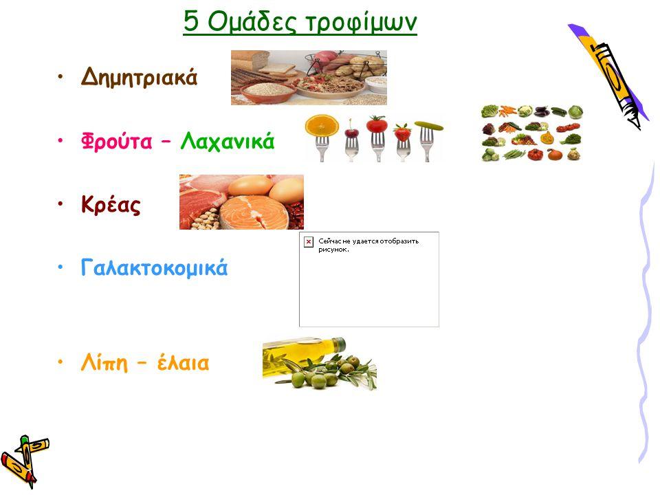 5 Ομάδες τροφίμων Δημητριακά Φρούτα – Λαχανικά Κρέας Γαλακτοκομικά