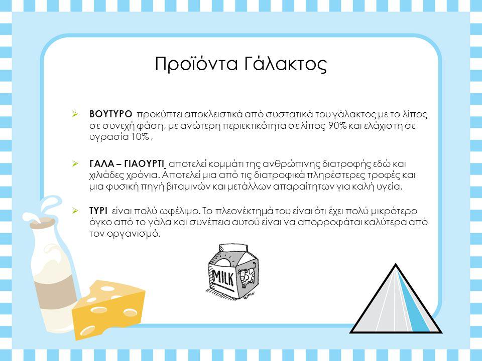 Προϊόντα Γάλακτος