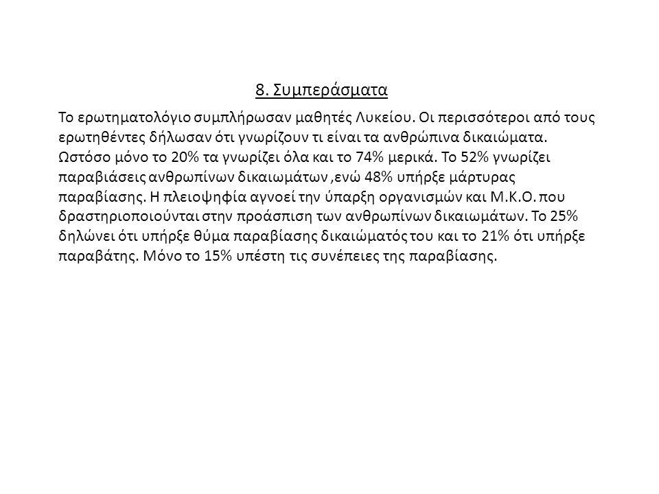 8. Συμπεράσματα