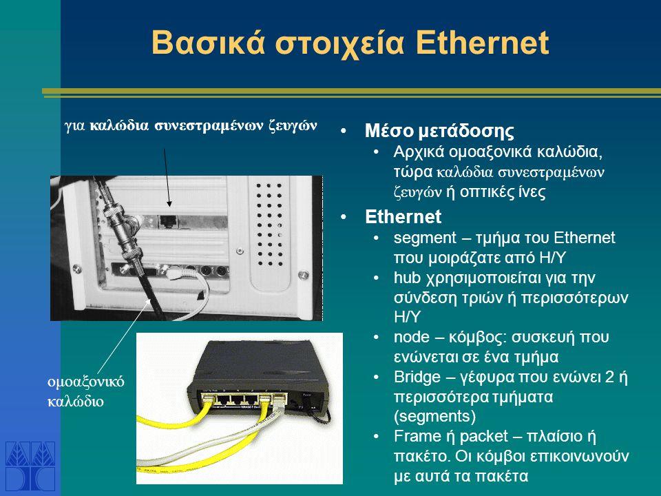 Βασικά στοιχεία Ethernet
