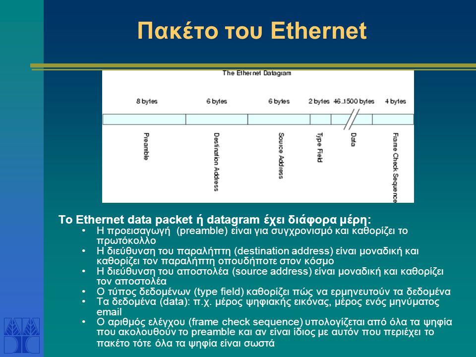 Πακέτο του Ethernet Το Ethernet data packet ή datagram έχει διάφορα μέρη: