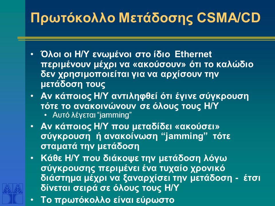 Πρωτόκολλο Μετάδοσης CSMA/CD