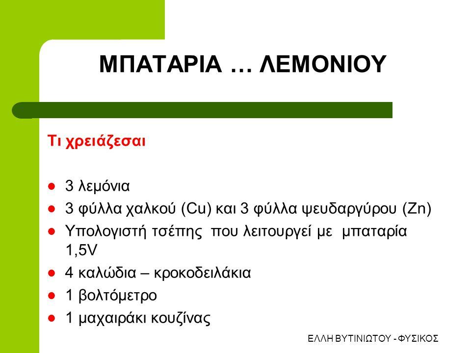 ΕΛΛΗ ΒΥΤΙΝΙΩΤΟΥ - ΦΥΣΙΚΟΣ
