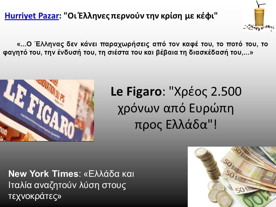 Le Figaro: Χρέος 2.500 χρόνων από Ευρώπη προς Ελλάδα !