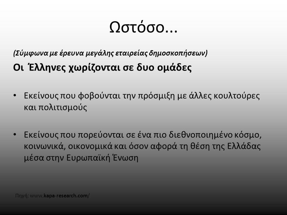 Ωστόσο... Οι Έλληνες χωρίζονται σε δυο ομάδες