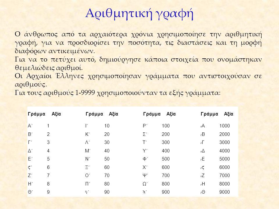 Αριθμητική γραφή