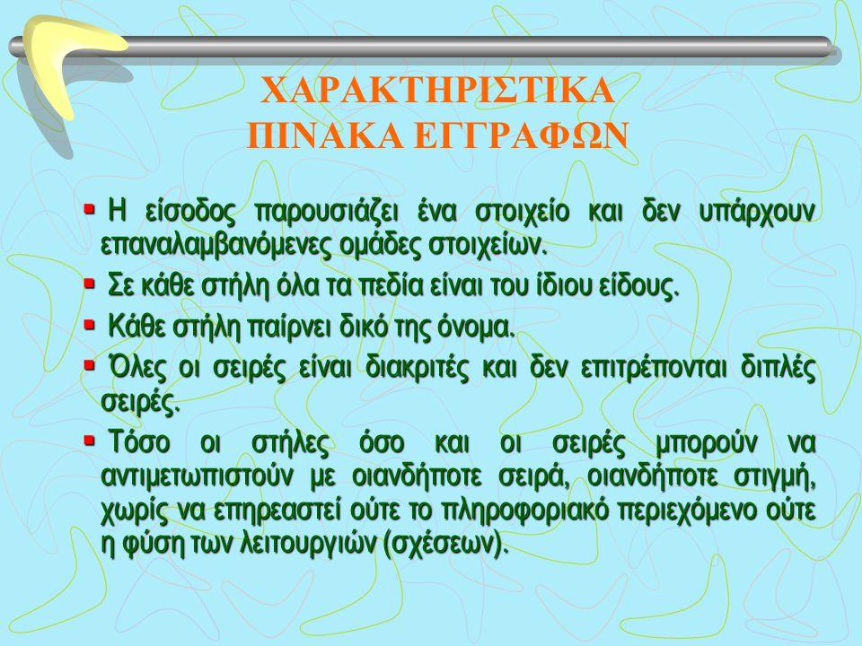 ΧΑΡΑΚΤΗΡΙΣΤΙΚΑ ΠΙΝΑΚΑ ΕΓΓΡΑΦΩΝ