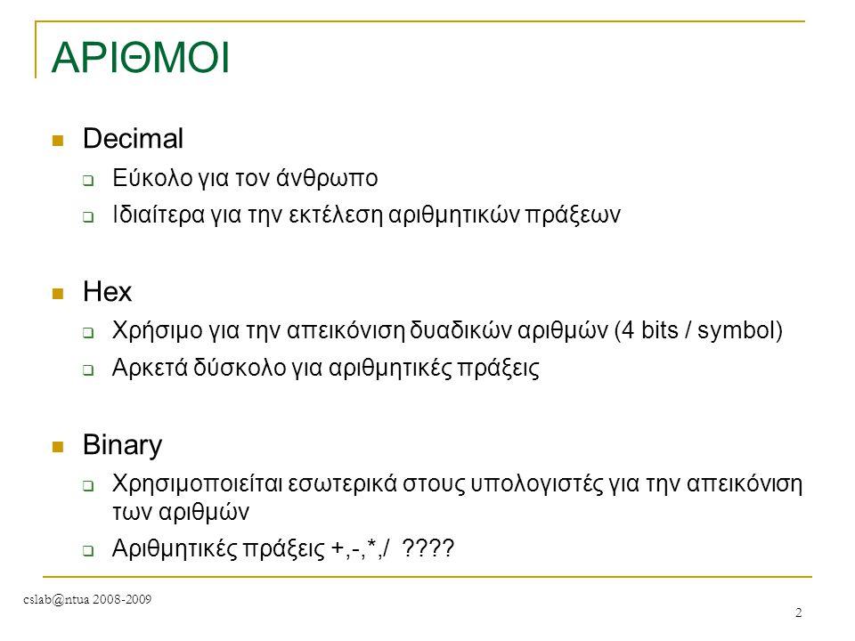 ΑΡΙΘΜΟΙ Decimal Hex Binary Eύκολο για τον άνθρωπο