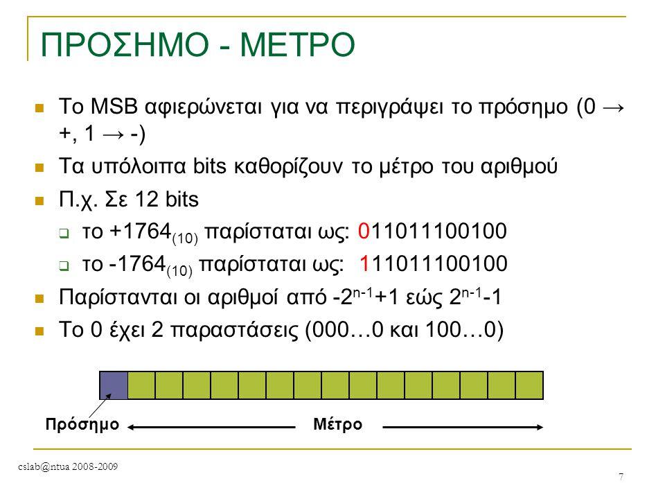 ΠΡΟΣΗΜΟ - ΜΕΤΡΟ To MSB αφιερώνεται για να περιγράψει το πρόσημο (0 → +, 1 → -) Τα υπόλοιπα bits καθορίζουν το μέτρο του αριθμού.