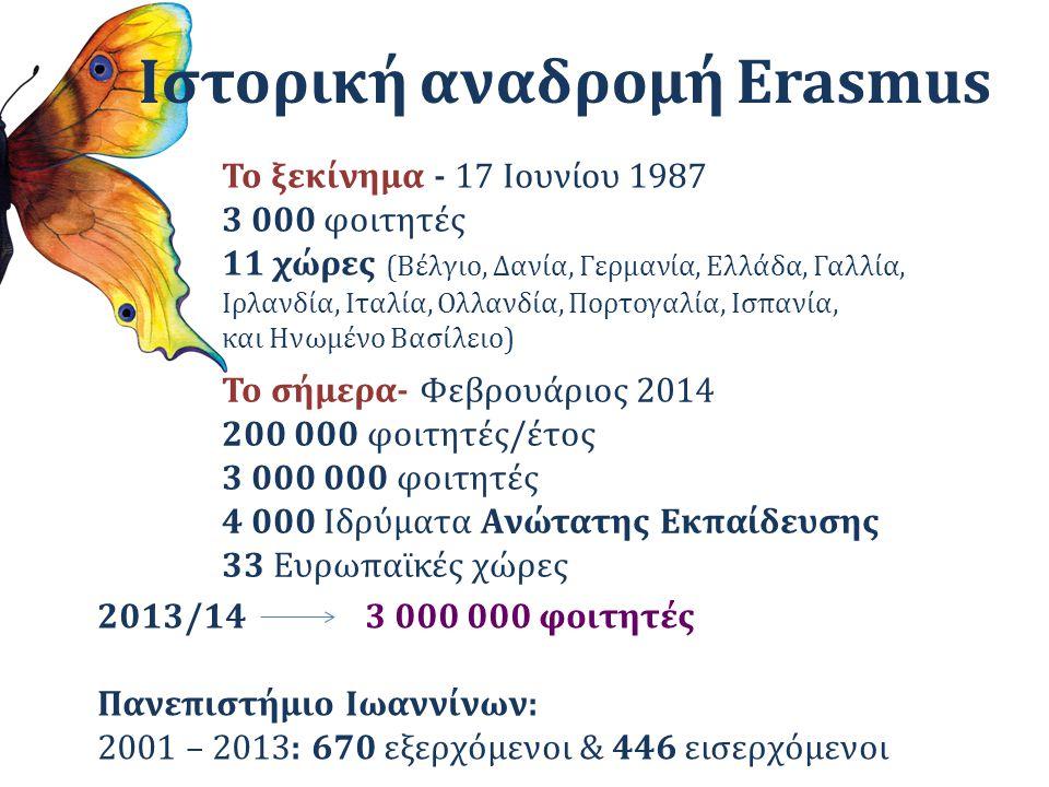 Ιστορική αναδρομή Erasmus