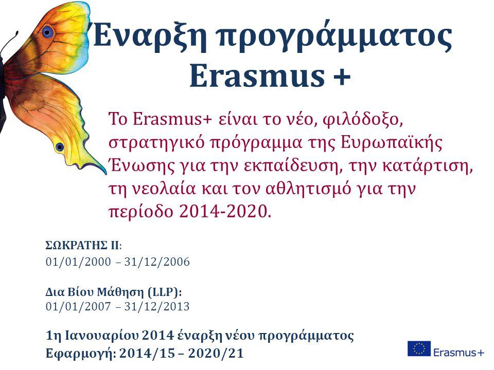 Έναρξη προγράμματος Erasmus +