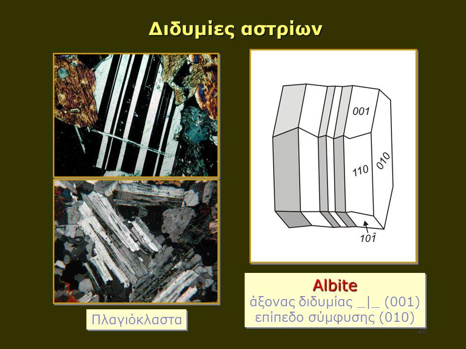 Διδυμίες αστρίων Albite άξονας διδυμίας _|_ (001)