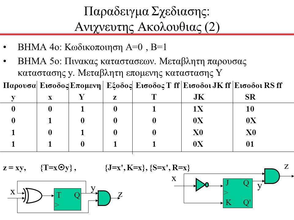 Παραδειγμα Σχεδιασης: Ανιχνευτης Ακολουθιας (2)