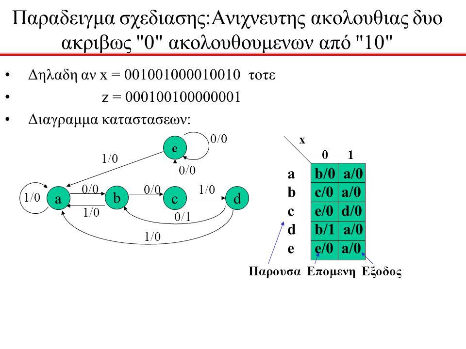 Παραδειγμα σχεδιασης:Ανιχνευτης ακολουθιας δυο ακριβως 0 ακολουθουμενων από 10