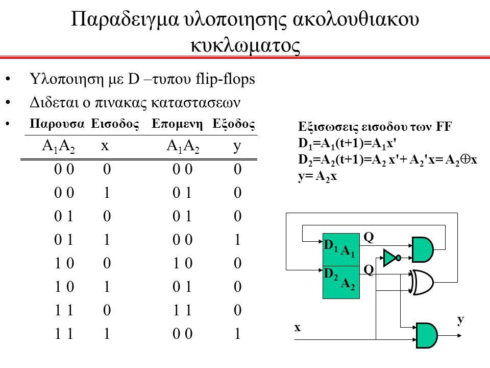 Παραδειγμα υλοποιησης ακολουθιακου κυκλωματος