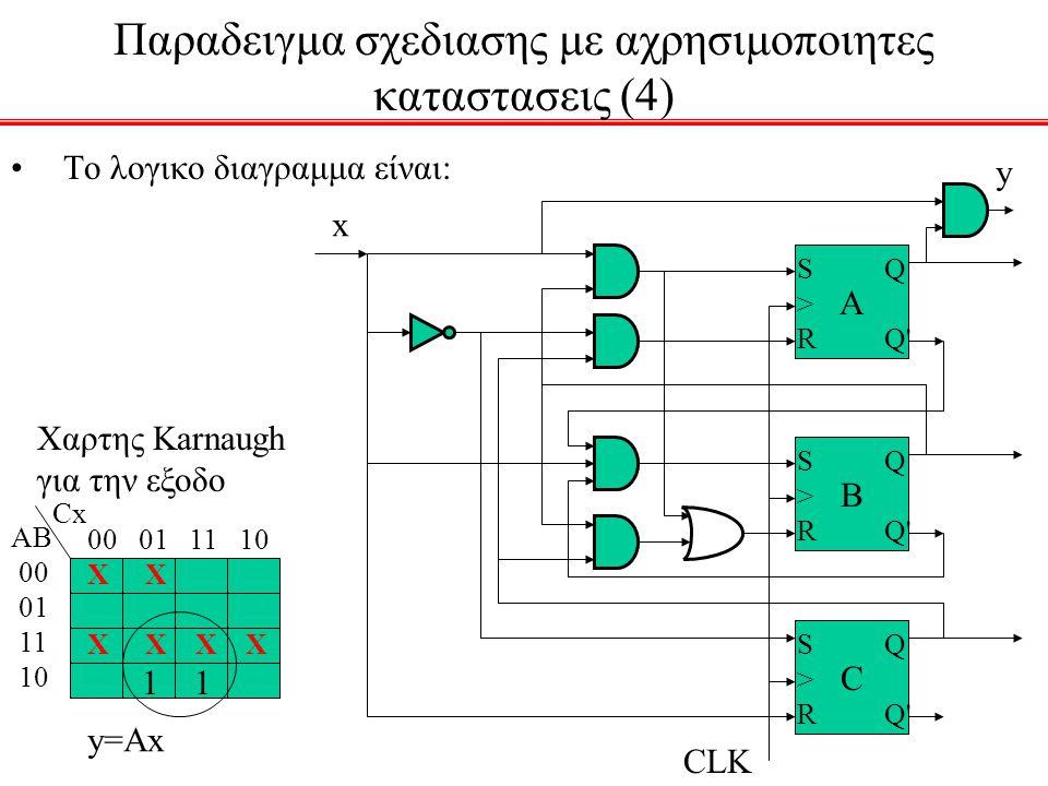 Παραδειγμα σχεδιασης με αχρησιμοποιητες καταστασεις (4)