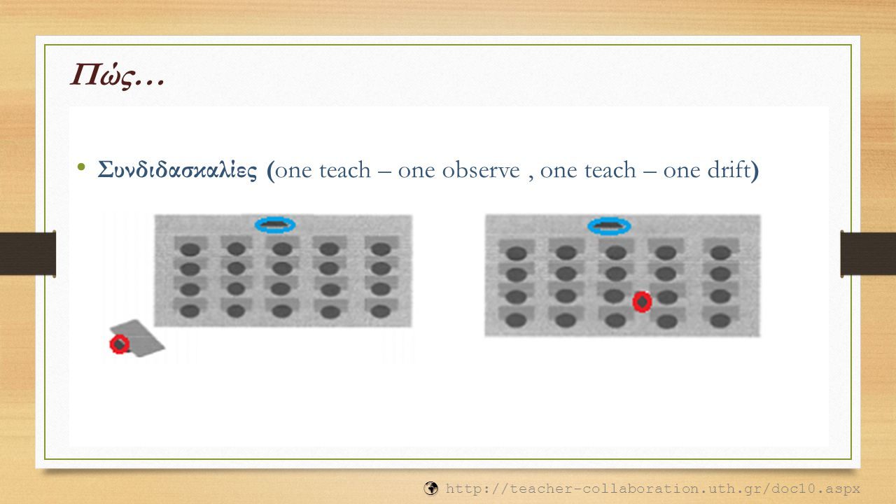 Πώς… Συνδιδασκαλίες (one teach – one observe , one teach – one drift)