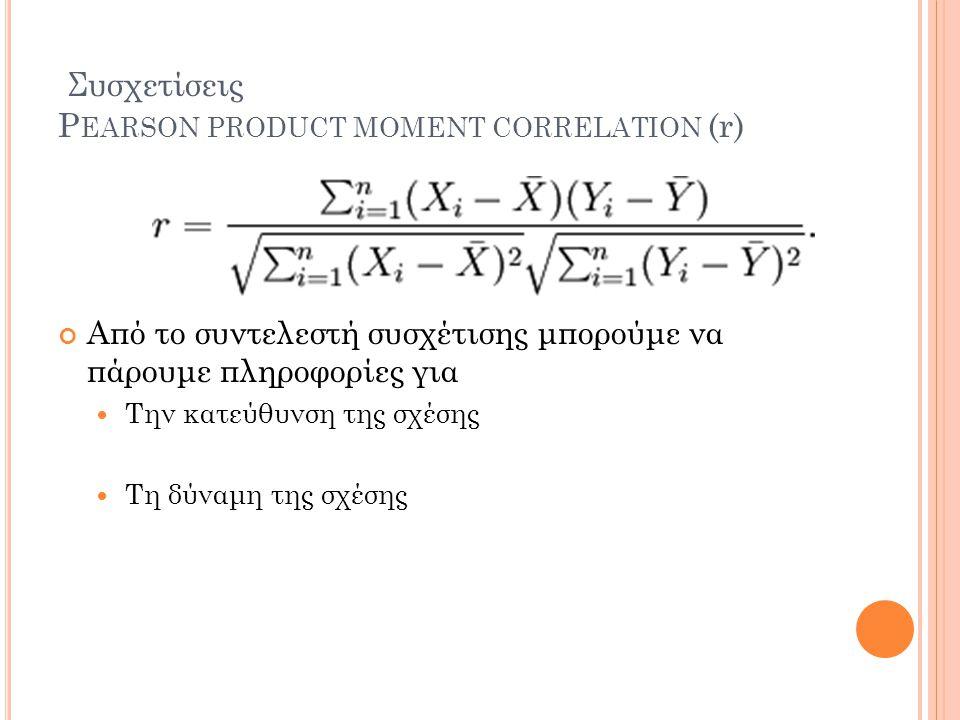 Συσχετίσεις Pearson product moment correlation (r)