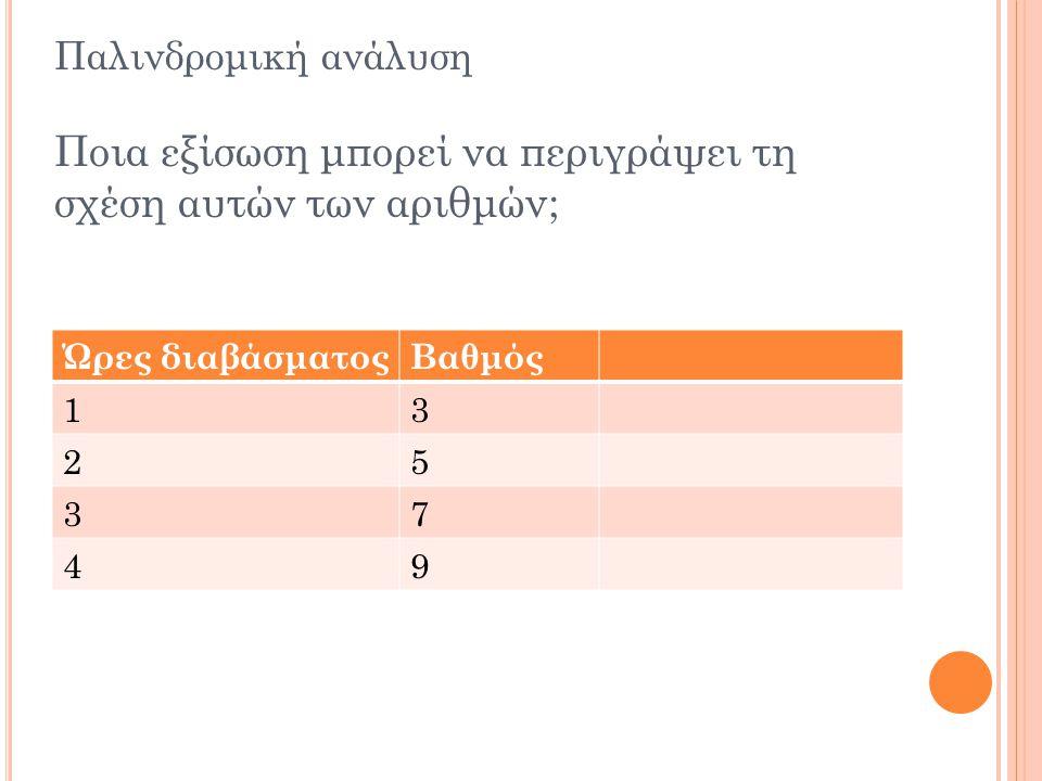 Παλινδρομική ανάλυση Ποια εξίσωση μπορεί να περιγράψει τη σχέση αυτών των αριθμών;