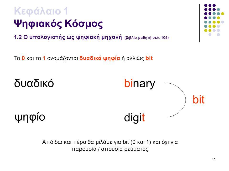 δυαδικό binary bit ψηφίο digit
