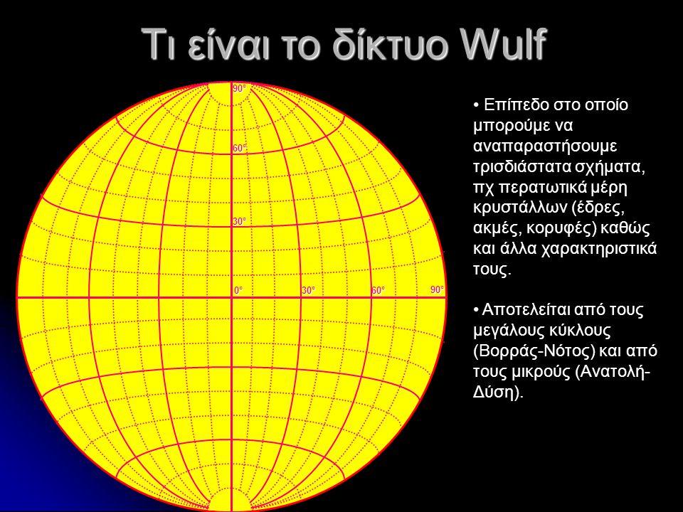 Τι είναι το δίκτυο Wulf 0° 30° 60° 90°