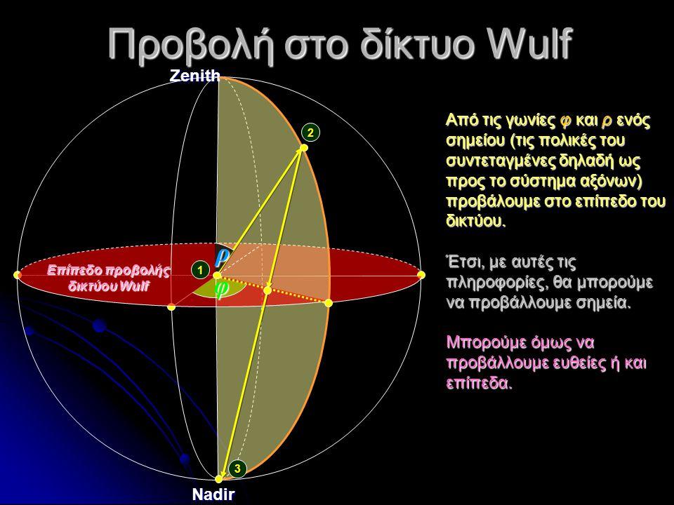 Προβολή στο δίκτυο Wulf