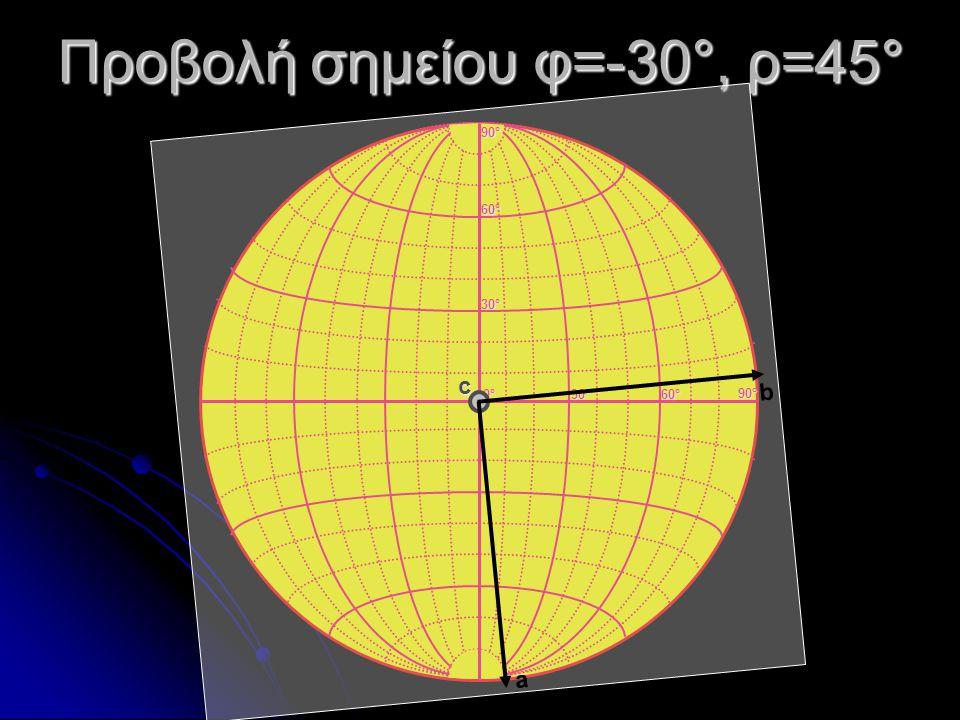 Προβολή σημείου φ=-30°, ρ=45°