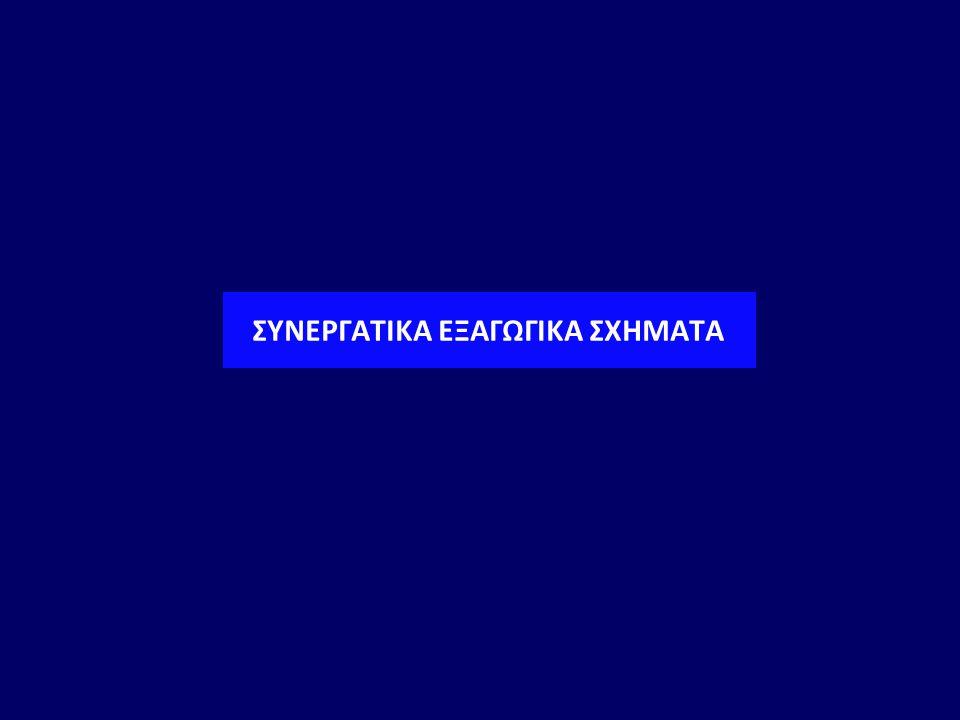 ΣΥΝΕΡΓΑΤΙΚΑ ΕΞΑΓΩΓΙΚΑ ΣΧΗΜΑΤΑ
