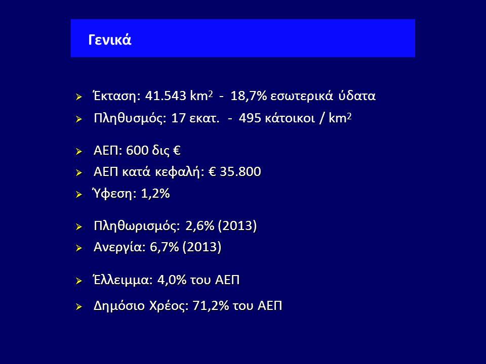 Γενικά Έκταση: 41.543 km2 - 18,7% εσωτερικά ύδατα