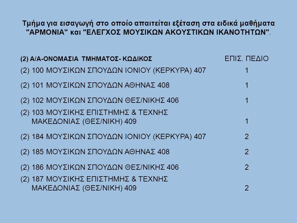 (2) 100 ΜΟΥΣΙΚΩΝ ΣΠΟΥΔΩΝ ΙΟΝΙΟΥ (ΚΕΡΚΥΡΑ) 407 1