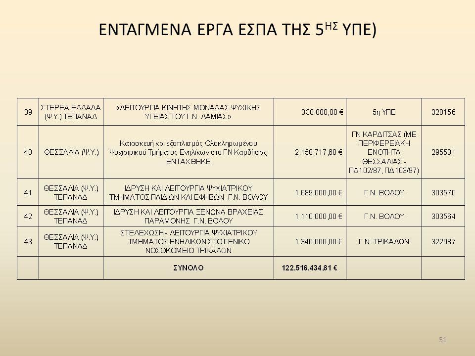 ENTAΓΜΕΝΑ ΕΡΓΑ ΕΣΠΑ ΤΗΣ 5ΗΣ ΥΠΕ)